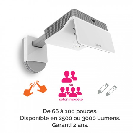 COMPARATIF vpi smart lightraise